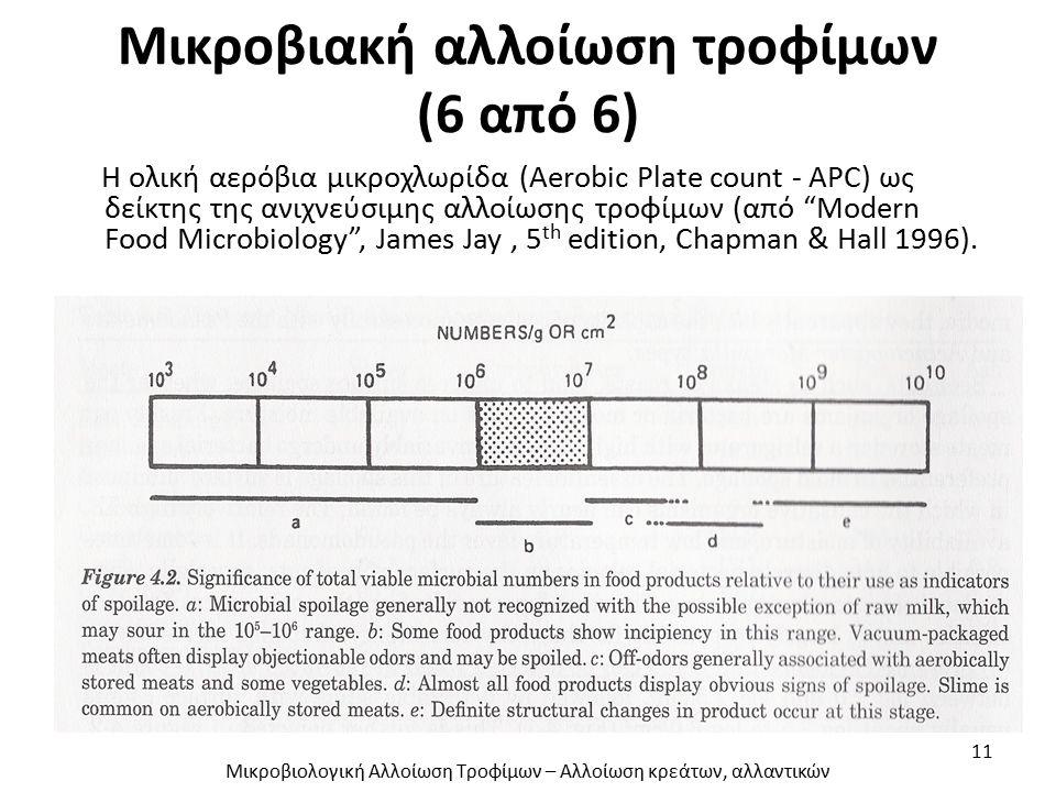 Μικροβιακή αλλοίωση τροφίμων (6 από 6) Η ολική αερόβια μικροχλωρίδα (Aerobic Plate count - APC) ως δείκτης της ανιχνεύσιμης αλλοίωσης τροφίμων (από Μοdern Food Microbiology , James Jay, 5 th edition, Chapman & Hall 1996).