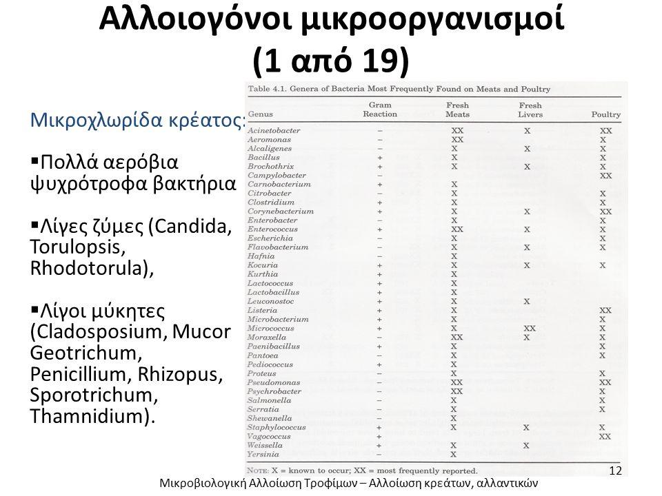 Αλλοιογόνοι μικροοργανισμοί (1 από 19) Μικροχλωρίδα κρέατος:  Πολλά αερόβια ψυχρότροφα βακτήρια  Λίγες ζύμες (Candida, Torulopsis, Rhodotorula),  Λίγοι μύκητες (Cladosposium, Mucor Geotrichum, Penicillium, Rhizopus, Sporotrichum, Thamnidium).
