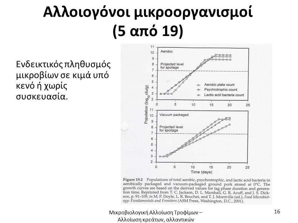 Αλλοιογόνοι μικροοργανισμοί (5 από 19) Ενδεικτικός πληθυσμός μικροβίων σε κιμά υπό κενό ή χωρίς συσκευασία. Μικροβιολογική Αλλοίωση Τροφίμων – Αλλοίωσ