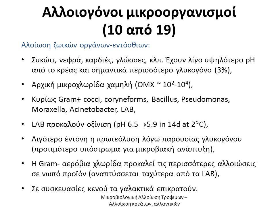 Αλλοιογόνοι μικροοργανισμοί (10 από 19) Αλοίωση ζωικών οργάνων-εντόσθιων: Συκώτι, νεφρά, καρδιές, γλώσσες, κλπ. Έχουν λίγο υψηλότερο pH από το κρέας κ