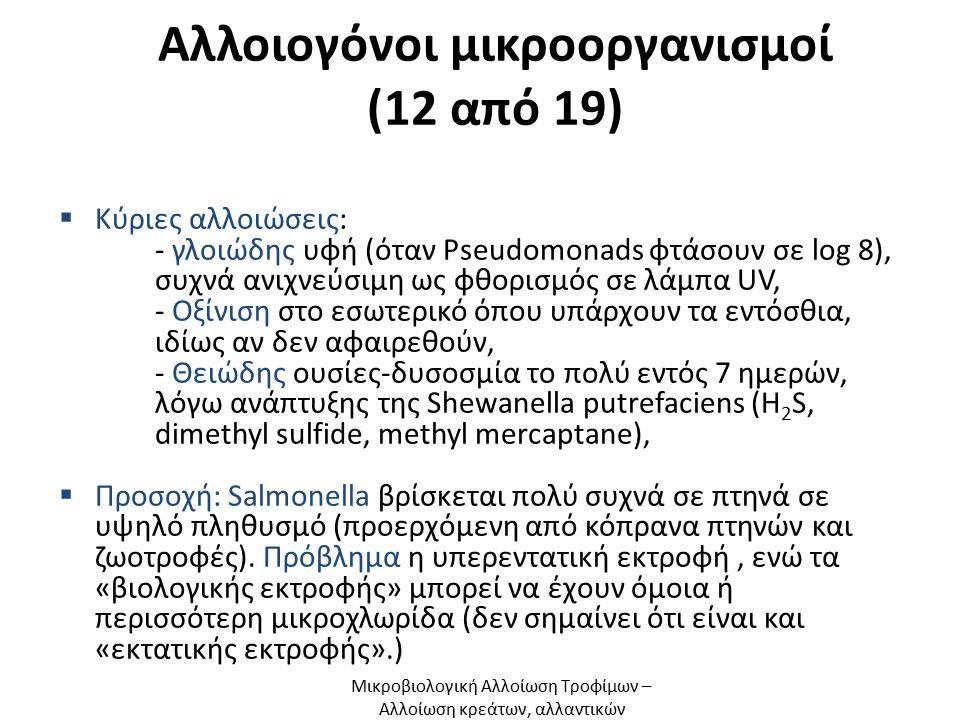 Αλλοιογόνοι μικροοργανισμοί (12 από 19)  Κύριες αλλοιώσεις: - γλοιώδης υφή (όταν Pseudomonads φτάσουν σε log 8), συχνά ανιχνεύσιμη ως φθορισμός σε λάμπα UV, - Οξίνιση στο εσωτερικό όπου υπάρχουν τα εντόσθια, ιδίως αν δεν αφαιρεθούν, - Θειώδης ουσίες-δυσοσμία το πολύ εντός 7 ημερών, λόγω ανάπτυξης της Shewanella putrefaciens (H 2 S, dimethyl sulfide, methyl mercaptane),  Προσοχή: Salmonella βρίσκεται πολύ συχνά σε πτηνά σε υψηλό πληθυσμό (προερχόμενη από κόπρανα πτηνών και ζωοτροφές).