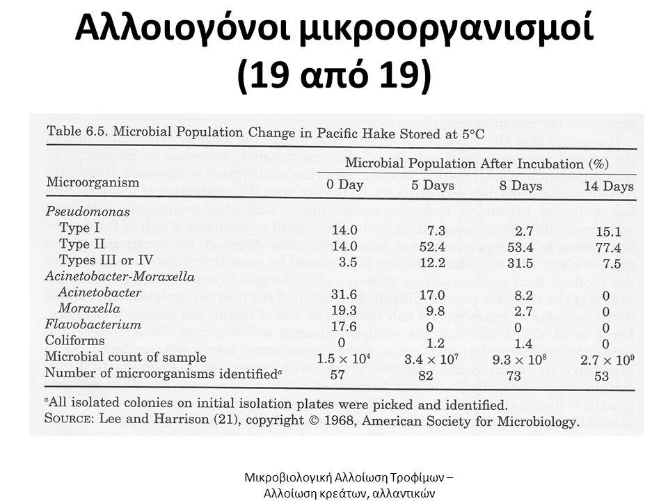 Αλλοιογόνοι μικροοργανισμοί (19 από 19) Μικροβιολογική Αλλοίωση Τροφίμων – Αλλοίωση κρεάτων, αλλαντικών