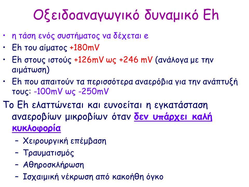 Οξειδοαναγωγικό δυναμικό Eh η τάση ενός συστήματος να δέχεται e Eh του αίματος +180mV Εh στους ιστούς +126mV ως +246 mV (ανάλογα με την αιμάτωση) Eh που απαιτούν τα περισσότερα αναερόβια για την ανάπτυξή τους: -100mV ως -250mV Το Eh ελαττώνεται και ευνοείται η εγκατάσταση αναεροβίων μικροβίων όταν δεν υπάρχει καλή κυκλοφορία –Χειρουργική επέμβαση –Τραυματισμός –Αθηροσκλήρωση –Ισχαιμική νέκρωση από κακοήθη όγκο