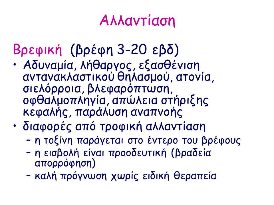 Αλλαντίαση Βρεφική (βρέφη 3-20 εβδ) Αδυναμία, λήθαργος, εξασθένιση αντανακλαστικού θηλασμού, ατονία, σιελόρροια, βλεφαρόπτωση, οφθαλμοπληγία, απώλεια