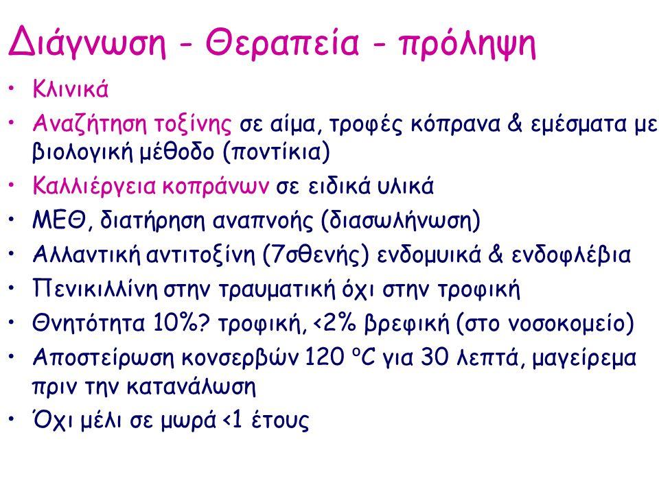 Διάγνωση - Θεραπεία - πρόληψη Κλινικά Αναζήτηση τοξίνης σε αίμα, τροφές κόπρανα & εμέσματα με βιολογική μέθοδο (ποντίκια) Καλλιέργεια κοπράνων σε ειδικά υλικά ΜΕΘ, διατήρηση αναπνοής (διασωλήνωση) Αλλαντική αντιτοξίνη (7σθενής) ενδομυικά & ενδοφλέβια Πενικιλλίνη στην τραυματική όχι στην τροφική Θνητότητα 10%.