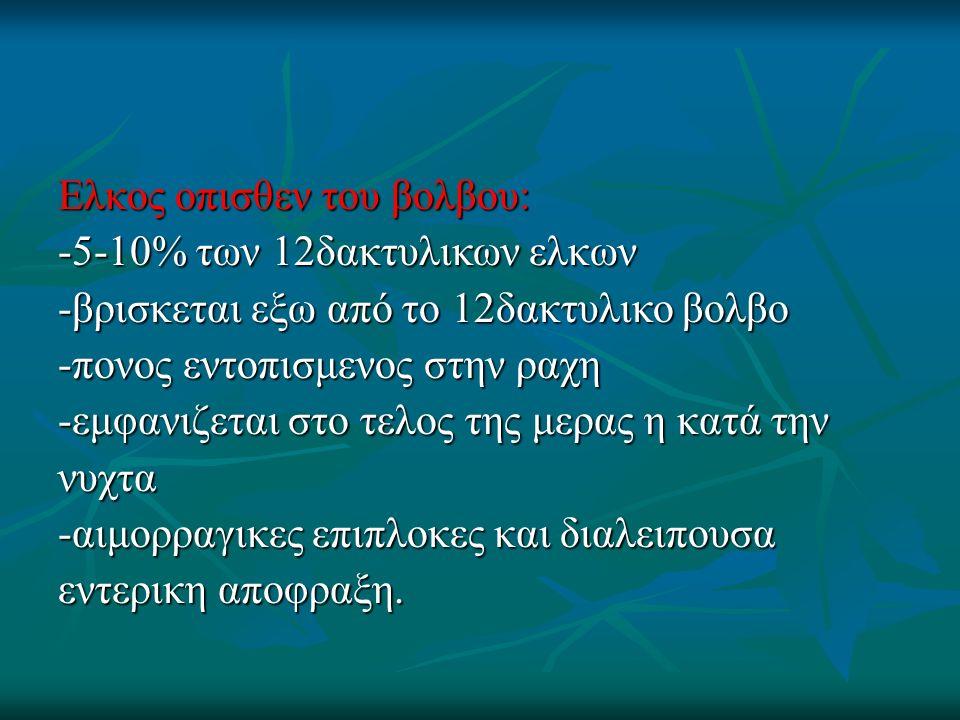 Ελκος οπισθεν του βολβου: -5-10% των 12δακτυλικων ελκων -βρισκεται εξω από το 12δακτυλικο βολβο -πονος εντοπισμενος στην ραχη -εμφανιζεται στο τελος τ