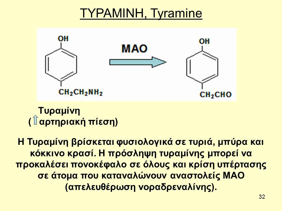 32 ΤΥΡΑΜΙΝΗ, Tyramine Tυραμίνη Η Τυραμίνη βρίσκεται φυσιολογικά σε τυριά, μπύρα και κόκκινο κρασί.