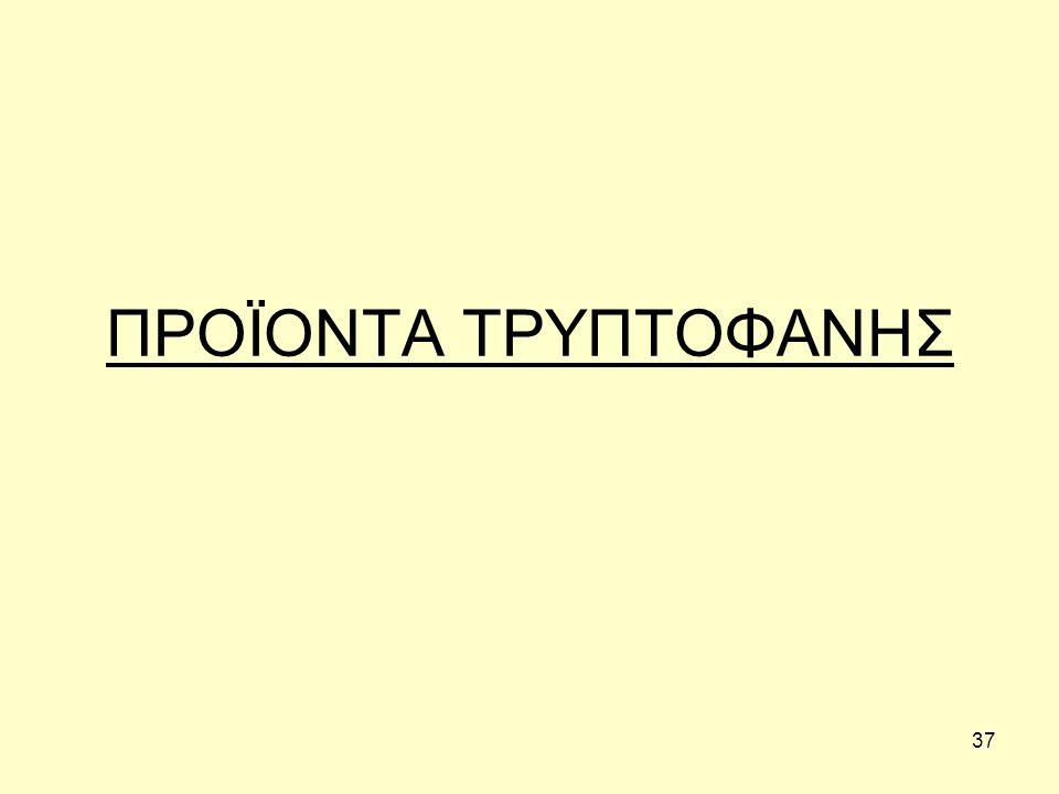 37 ΠΡΟΪΟΝΤΑ ΤΡΥΠΤΟΦΑΝΗΣ