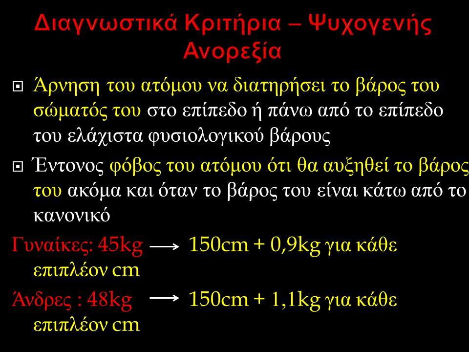  Άρνηση του ατόμου να διατηρήσει το βάρος του σώματός του στο επίπεδο ή πάνω από το επίπεδο του ελάχιστα φυσιολογικού βάρους  Έντονος φόβος του ατόμου ότι θα αυξηθεί το βάρος του ακόμα και όταν το βάρος του είναι κάτω από το κανονικό Γυναίκες : 45kg 150cm + 0,9kg για κάθε επιπλέον cm Άνδρες : 48kg 150cm + 1,1kg για κάθε επιπλέον cm
