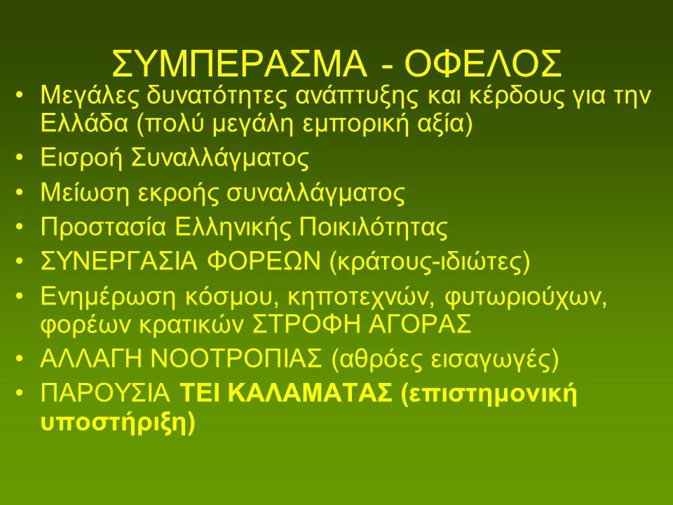 ΣΥΜΠΕΡΑΣΜΑ - ΟΦΕΛΟΣ Μεγάλες δυνατότητες ανάπτυξης και κέρδους για την Ελλάδα (πολύ μεγάλη εμπορική αξία) Εισροή Συναλλάγματος Μείωση εκροής συναλλάγματος Προστασία Ελληνικής Ποικιλότητας ΣΥΝΕΡΓΑΣΙΑ ΦΟΡΕΩΝ (κράτους-ιδιώτες) Ενημέρωση κόσμου, κηποτεχνών, φυτωριούχων, φορέων κρατικών ΣΤΡΟΦΗ ΑΓΟΡΑΣ ΑΛΛΑΓΗ ΝΟΟΤΡΟΠΙΑΣ (αθρόες εισαγωγές) ΠΑΡΟΥΣΙΑ ΤΕΙ ΚΑΛΑΜΑΤΑΣ (επιστημονική υποστήριξη)
