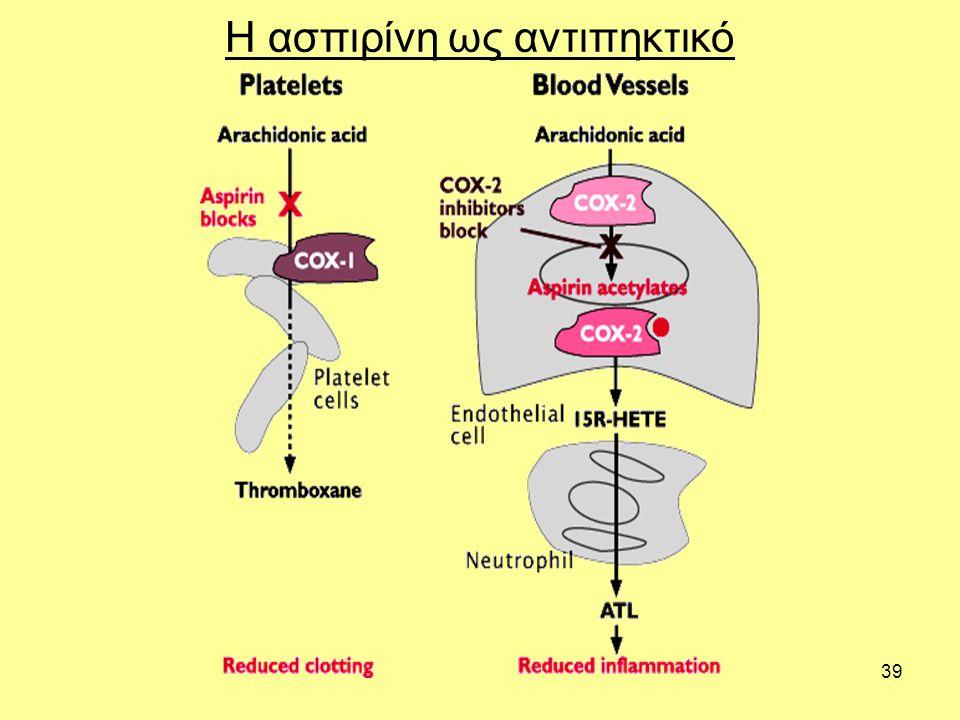 39 Η ασπιρίνη ως αντιπηκτικό