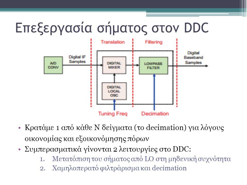 Επεξεργασία σήματος στον DDC Κρατάμε 1 από κάθε Ν δείγματα (το decimation) για λόγους οικονομίας και εξοικονόμησης πόρων Συμπερασματικά γίνονται 2 λειτουργίες στο DDC: 1.Μετατόπιση του σήματος από LO στη μηδενική συχνότητα 2.Χαμηλοπερατό φιλτράρισμα και decimation