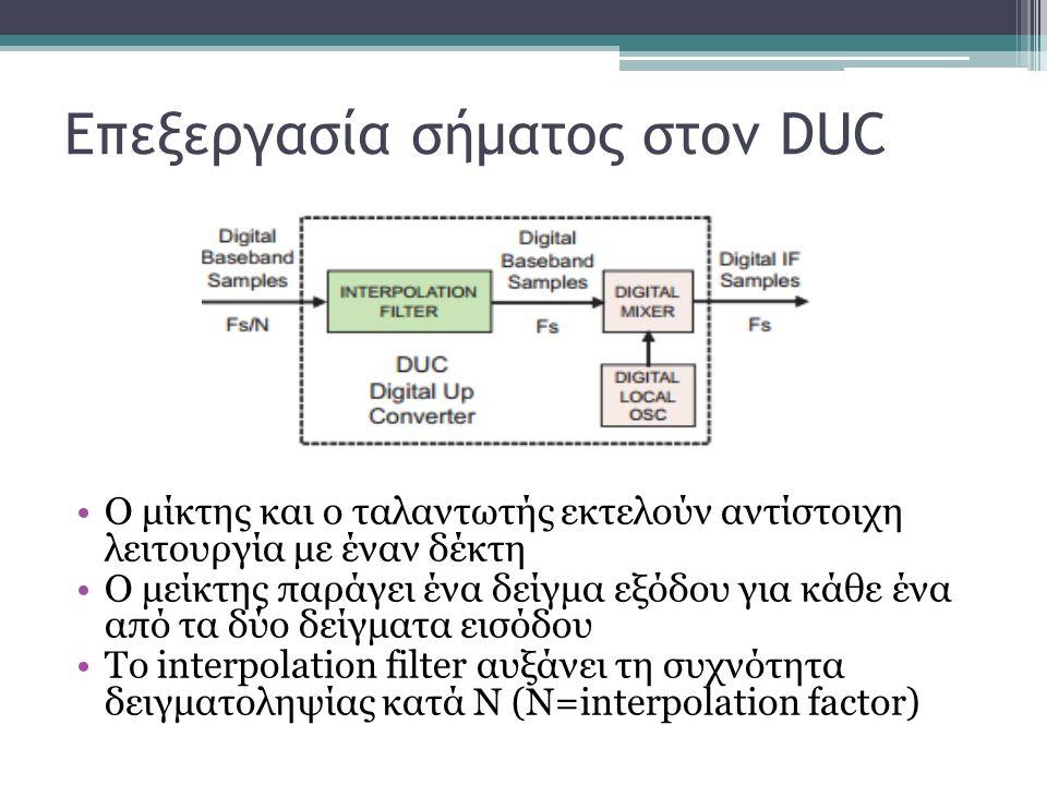 Επεξεργασία σήματος στον DUC Ο μίκτης και ο ταλαντωτής εκτελούν αντίστοιχη λειτουργία με έναν δέκτη Ο μείκτης παράγει ένα δείγμα εξόδου για κάθε ένα από τα δύο δείγματα εισόδου Το interpolation filter αυξάνει τη συχνότητα δειγματοληψίας κατά Ν (N=interpolation factor)