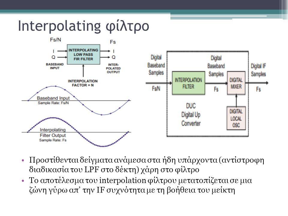 Interpolating φίλτρο Προστίθενται δείγματα ανάμεσα στα ήδη υπάρχοντα (αντίστροφη διαδικασία του LPF στο δέκτη) χάρη στο φίλτρο Το αποτέλεσμα του interpolation φίλτρου μετατοπίζεται σε μια ζώνη γύρω απ' την IF συχνότητα με τη βοήθεια του μείκτη