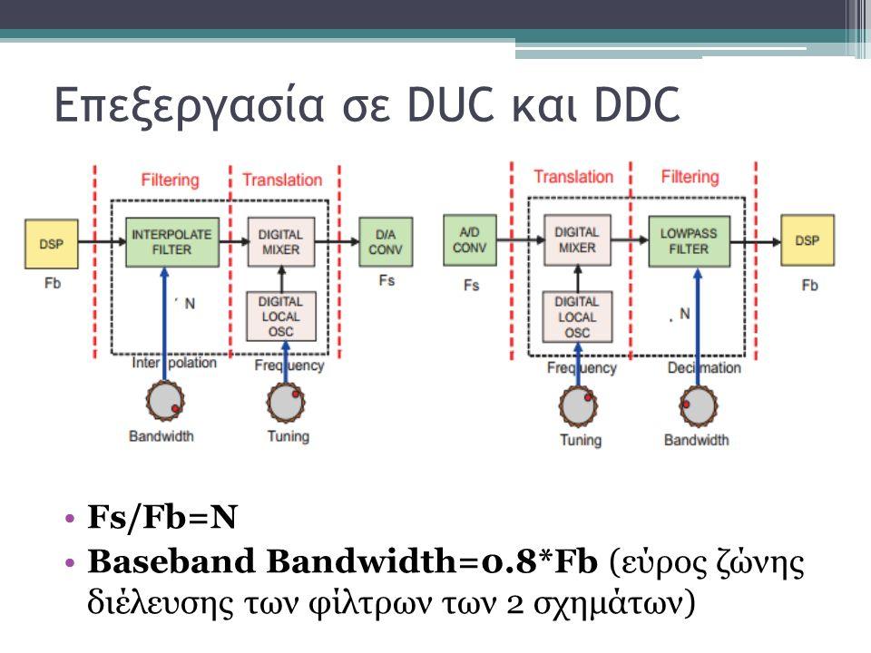 Επεξεργασία σε DUC και DDC Fs/Fb=N Baseband Bandwidth=0.8*Fb (εύρος ζώνης διέλευσης των φίλτρων των 2 σχημάτων)
