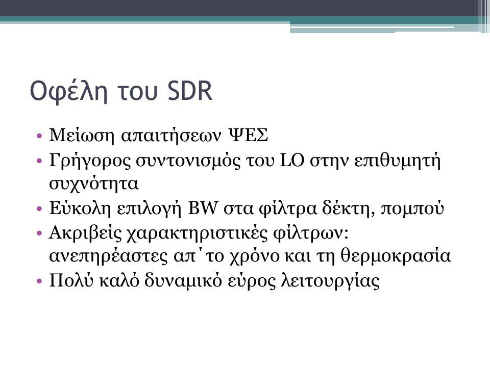 Οφέλη του SDR Μείωση απαιτήσεων ΨΕΣ Γρήγορος συντονισμός του LO στην επιθυμητή συχνότητα Εύκολη επιλογή BW στα φίλτρα δέκτη, πομπού Ακριβείς χαρακτηρι