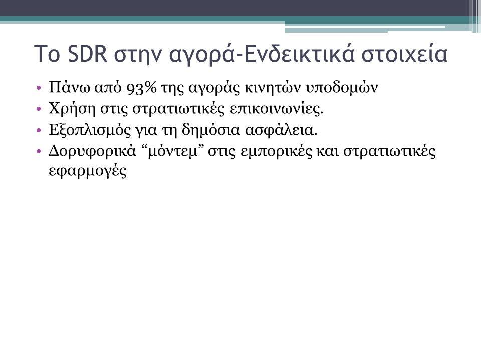 Το SDR στην αγορά-Ενδεικτικά στοιχεία Πάνω από 93% της αγοράς κινητών υποδομών Χρήση στις στρατιωτικές επικοινωνίες. Εξοπλισμός για τη δημόσια ασφάλει