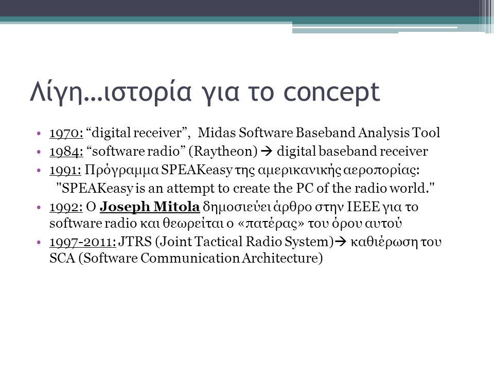 """Λίγη…ιστορία για το concept 1970: """"digital receiver"""", Midas Software Baseband Analysis Tool 1984: """"software radio"""" (Raytheon)  digital baseband recei"""
