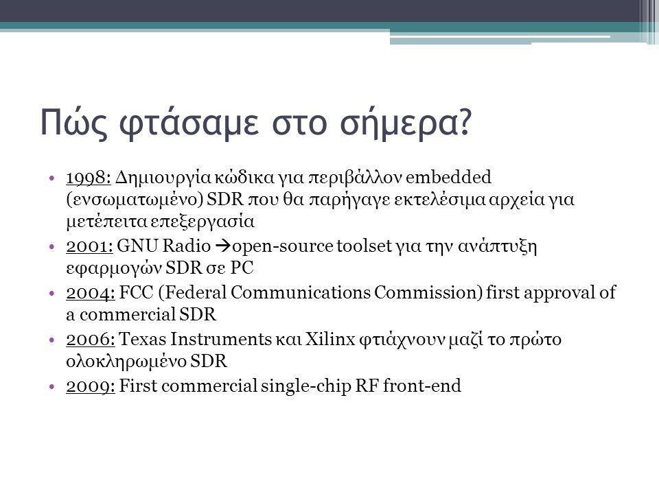 Πώς φτάσαμε στο σήμερα? 1998: Δημιουργία κώδικα για περιβάλλον embedded (ενσωματωμένο) SDR που θα παρήγαγε εκτελέσιμα αρχεία για μετέπειτα επεξεργασία