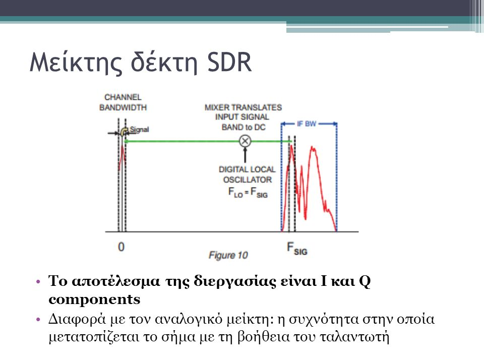 Μείκτης δέκτη SDR Το αποτέλεσμα της διεργασίας είναι I και Q components Διαφορά με τον αναλογικό μείκτη: η συχνότητα στην οποία μετατοπίζεται το σήμα με τη βοήθεια του ταλαντωτή