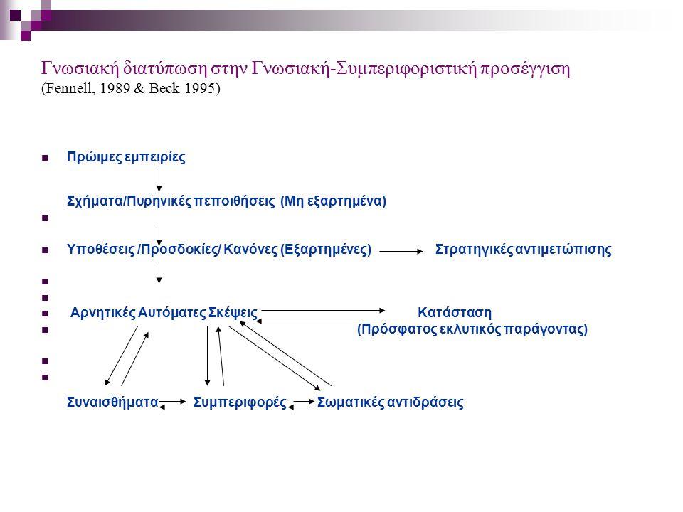 Γνωσιακή διατύπωση στην Γνωσιακή-Συμπεριφοριστική προσέγγιση (Fennell, 1989 & Beck 1995) Πρώιμες εμπειρίες Σχήματα/Πυρηνικές πεποιθήσεις (Μη εξαρτημένα) Υποθέσεις /Προσδοκίες/ Κανόνες (Εξαρτημένες) Στρατηγικές αντιμετώπισης Αρνητικές Αυτόματες Σκέψεις Κατάσταση (Πρόσφατος εκλυτικός παράγοντας) Συναισθήματα Συμπεριφορές Σωματικές αντιδράσεις