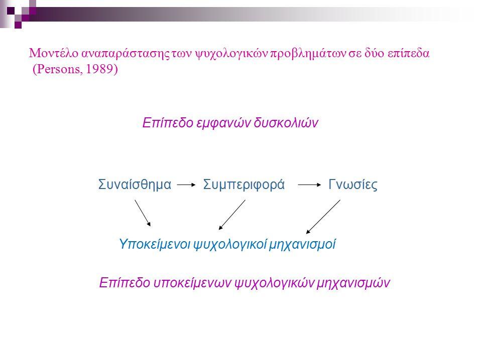 Μοντέλο αναπαράστασης των ψυχολογικών προβλημάτων σε δύο επίπεδα (Persons, 1989) Επίπεδο εμφανών δυσκολιών Συναίσθημα Συμπεριφορά Γνωσίες Υποκείμενοι ψυχολογικοί μηχανισμοί Επίπεδο υποκείμενων ψυχολογικών μηχανισμών Επίπεδο υποκείμενων ψυχολογικών μηχανισμών