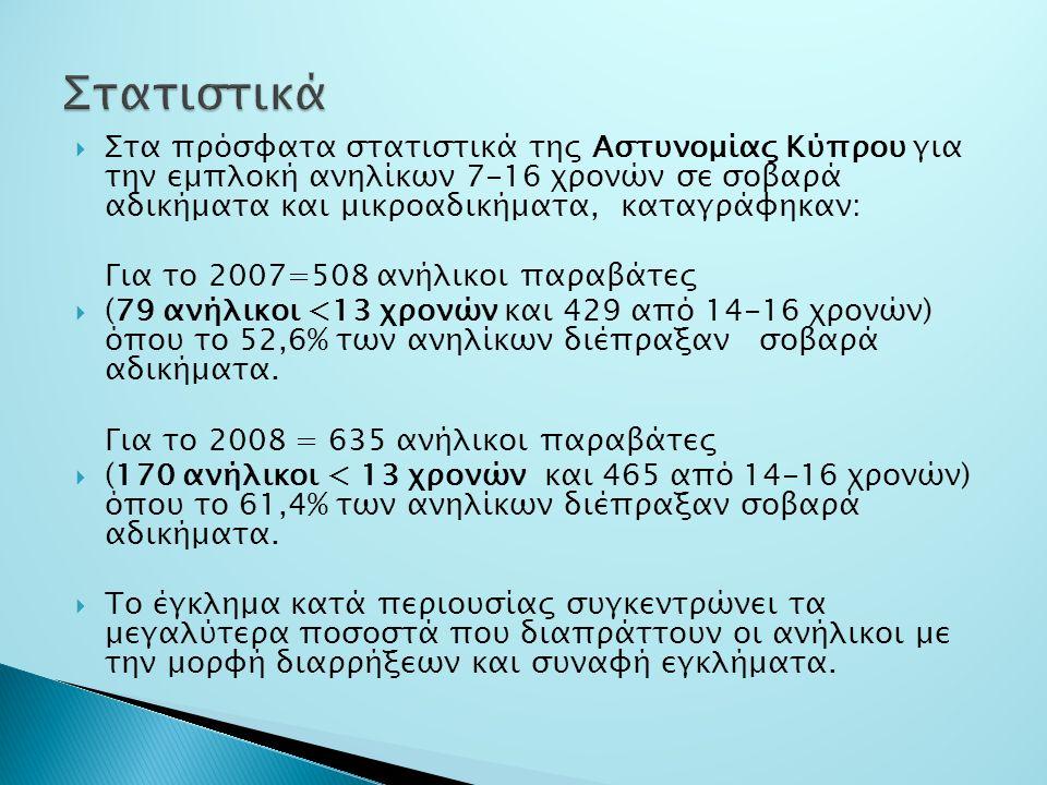  Στα πρόσφατα στατιστικά της Αστυνομίας Κύπρου για την εμπλοκή ανηλίκων 7-16 χρονών σε σοβαρά αδικήματα και μικροαδικήματα, καταγράφηκαν: Για το 2007=508 ανήλικοι παραβάτες  (79 ανήλικοι <13 χρονών και 429 από 14-16 χρονών) όπου το 52,6% των ανηλίκων διέπραξαν σοβαρά αδικήματα.