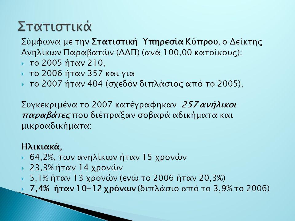 Σύμφωνα με την Στατιστική Υπηρεσία Κύπρου, ο Δείκτης Ανηλίκων Παραβατών (ΔΑΠ) (ανά 100,00 κατοίκους):  το 2005 ήταν 210,  το 2006 ήταν 357 και για  το 2007 ήταν 404 (σχεδόν διπλάσιος από το 2005), Συγκεκριμένα το 2007 κατέγραφηκαν 257 ανήλικοι παραβάτες που διέπραξαν σοβαρά αδικήματα και μικροαδικήματα: Ηλικιακά,  64,2%, των ανηλίκων ήταν 15 χρονών  23,3% ήταν 14 χρονών  5,1% ήταν 13 χρονών (ενώ το 2006 ήταν 20,3%)  7,4% ήταν 10-12 χρόνων (διπλάσιο από το 3,9% το 2006)