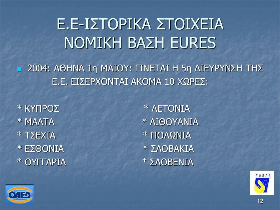 12 Ε.Ε-ΙΣΤΟΡΙΚΑ ΣΤΟΙΧΕΙΑ ΝΟΜΙΚΗ ΒΑΣΗ EURES 2004: ΑΘΗΝΑ 1η ΜΑΙΟΥ: ΓΙΝΕΤΑΙ Η 5η ΔΙΕΥΡΥΝΣΗ ΤΗΣ 2004: ΑΘΗΝΑ 1η ΜΑΙΟΥ: ΓΙΝΕΤΑΙ Η 5η ΔΙΕΥΡΥΝΣΗ ΤΗΣ Ε.Ε.