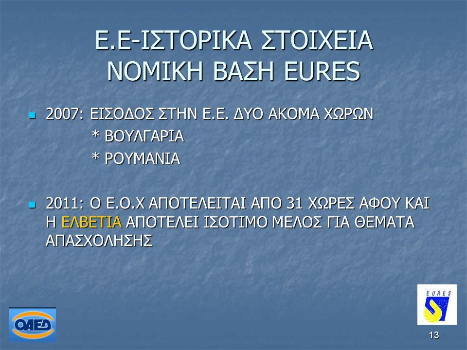 13 Ε.Ε-ΙΣΤΟΡΙΚΑ ΣΤΟΙΧΕΙΑ ΝΟΜΙΚΗ ΒΑΣΗ EURES 2007: ΕΙΣΟΔΟΣ ΣΤΗΝ Ε.Ε.