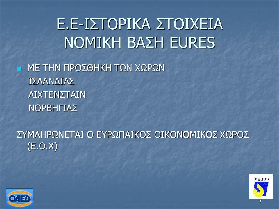 7 Ε.Ε-ΙΣΤΟΡΙΚΑ ΣΤΟΙΧΕΙΑ ΝΟΜΙΚΗ ΒΑΣΗ EURES ΜΕ ΤΗΝ ΠΡΟΣΘΗΚΗ ΤΩΝ ΧΩΡΩΝ ΜΕ ΤΗΝ ΠΡΟΣΘΗΚΗ ΤΩΝ ΧΩΡΩΝ ΙΣΛΑΝΔΙΑΣ ΙΣΛΑΝΔΙΑΣ ΛΙΧΤΕΝΣΤΑΙΝ ΛΙΧΤΕΝΣΤΑΙΝ ΝΟΡΒΗΓΙΑΣ ΝΟΡΒΗΓΙΑΣ ΣΥΜΛΗΡΩΝΕΤΑΙ Ο ΕΥΡΩΠΑΙΚΟΣ ΟΙΚΟΝΟΜΙΚΟΣ ΧΩΡΟΣ (Ε.Ο.Χ)