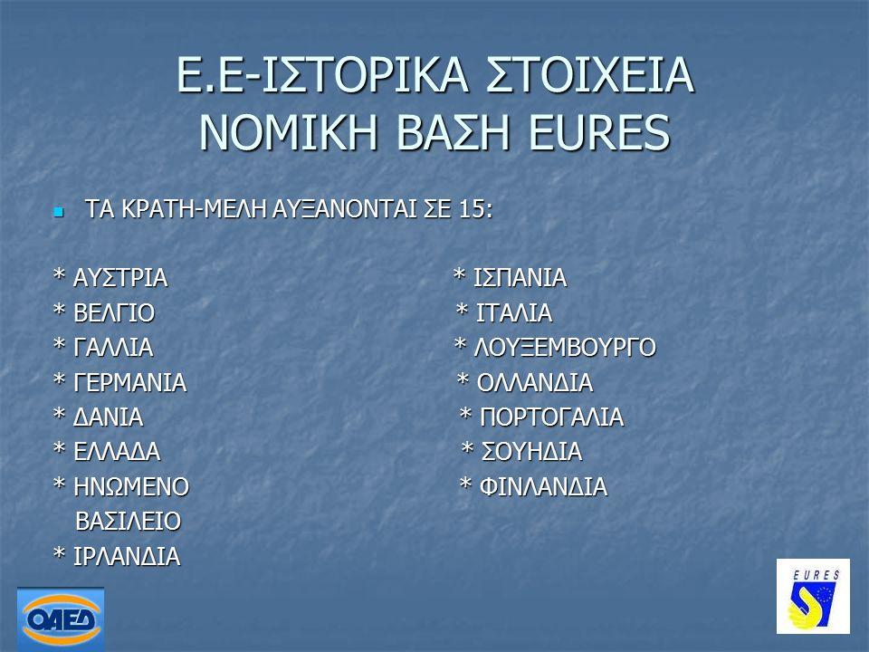 9 Ε.Ε-ΙΣΤΟΡΙΚΑ ΣΤΟΙΧΕΙΑ ΝΟΜΙΚΗ ΒΑΣΗ EURES ΤΑ ΚΡΑΤΗ-ΜΕΛΗ ΑΥΞΑΝΟΝΤΑΙ ΣΕ 15: ΤΑ ΚΡΑΤΗ-ΜΕΛΗ ΑΥΞΑΝΟΝΤΑΙ ΣΕ 15: * ΑΥΣΤΡΙΑ * ΙΣΠΑΝΙΑ * ΒΕΛΓΙΟ * ΙΤΑΛΙΑ * ΓΑΛΛΙΑ * ΛΟΥΞΕΜΒΟΥΡΓΟ * ΓΕΡΜΑΝΙΑ * ΟΛΛΑΝΔΙΑ * ΔΑΝΙΑ * ΠΟΡΤΟΓΑΛΙΑ * ΕΛΛΑΔΑ * ΣΟΥΗΔΙΑ * ΗΝΩΜΕΝΟ * ΦΙΝΛΑΝΔΙΑ ΒΑΣΙΛΕΙΟ ΒΑΣΙΛΕΙΟ * ΙΡΛΑΝΔΙΑ