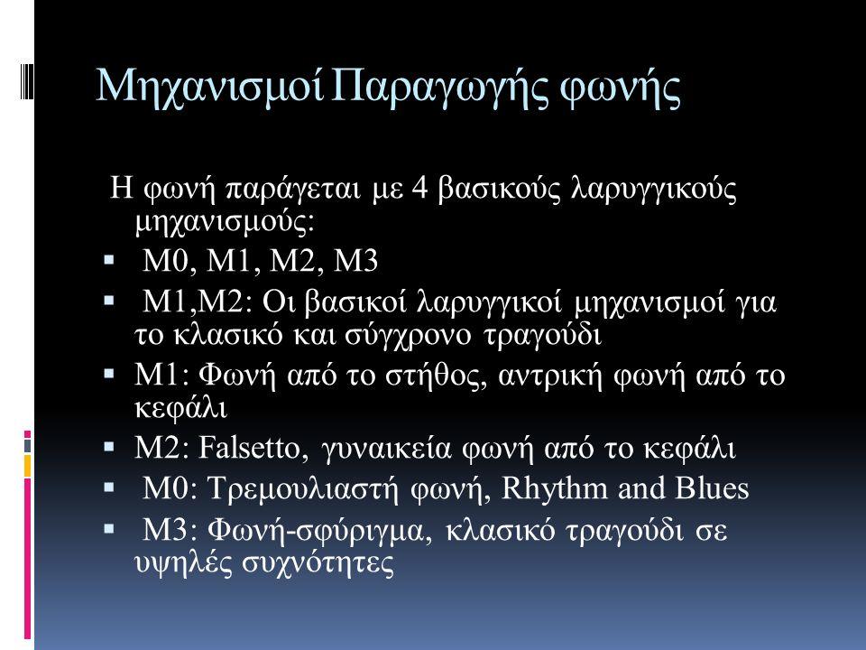 Μηχανισμοί Παραγωγής φωνής Η φωνή παράγεται με 4 βασικούς λαρυγγικούς μηχανισμούς:  Μ0, Μ1, Μ2, Μ3  Μ1,Μ2: Οι βασικοί λαρυγγικοί μηχανισμοί για το κλασικό και σύγχρονο τραγούδι  M1: Φωνή από το στήθος, αντρική φωνή από το κεφάλι  Μ2: Falsetto, γυναικεία φωνή από το κεφάλι  Μ0: Τρεμουλιαστή φωνή, Rhythm and Blues  M3: Φωνή-σφύριγμα, κλασικό τραγούδι σε υψηλές συχνότητες