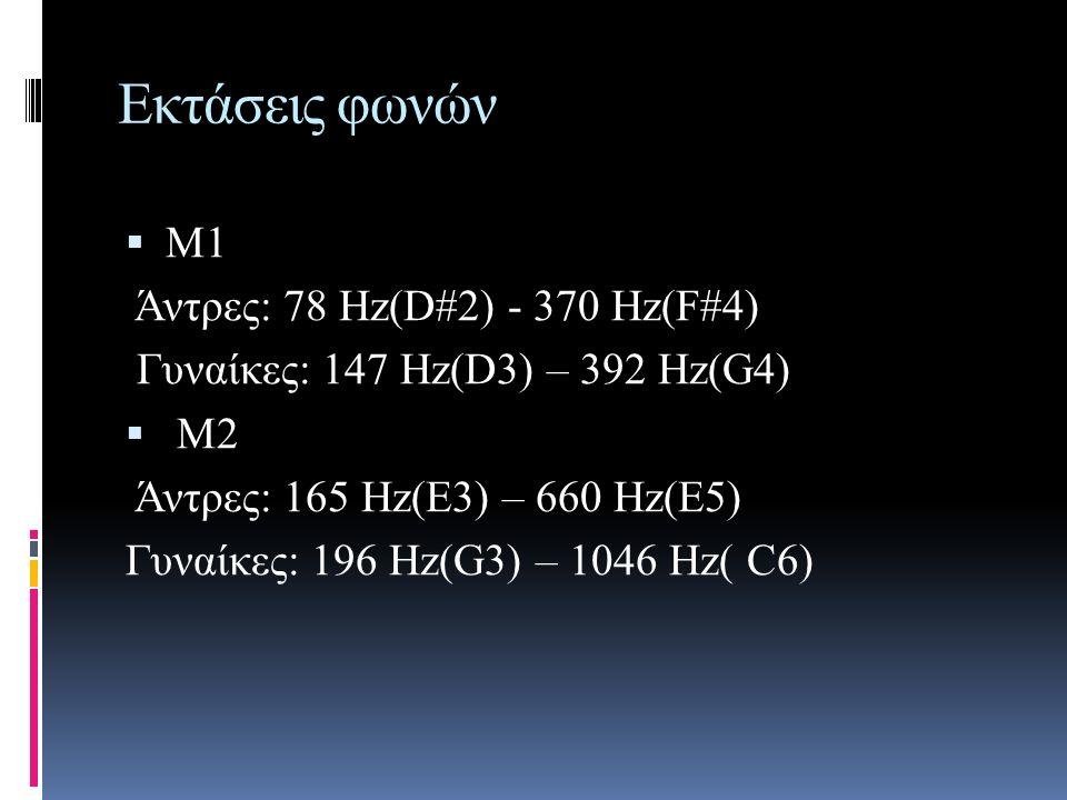 Εκτάσεις φωνών  Μ1 Άντρες: 78 Hz(D#2) - 370 Hz(F#4) Γυναίκες: 147 Hz(D3) – 392 Hz(G4)  Μ2 Άντρες: 165 Hz(E3) – 660 Hz(E5) Γυναίκες: 196 Hz(G3) – 1046 Hz( C6)