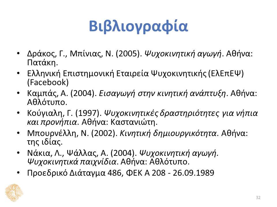 Βιβλιογραφία Δράκος, Γ., Μπίνιας, Ν. (2005). Ψυχοκινητική αγωγή.