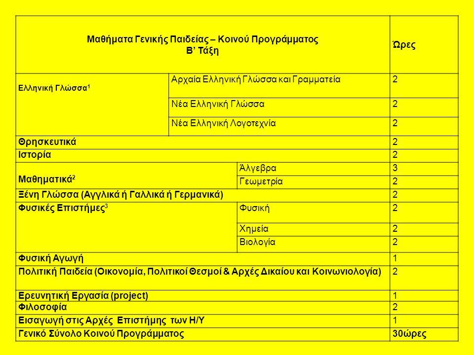 Μαθήματα Γενικής Παιδείας – Κοινού Προγράμματος Β' Τάξη Ώρες Ελληνική Γλώσσα 1 Αρχαία Ελληνική Γλώσσα και Γραμματεία2 Νέα Ελληνική Γλώσσα2 Νέα Ελληνικ