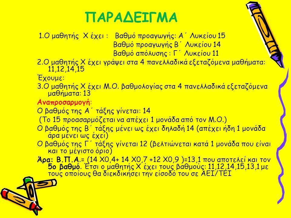 ΠΑΡΑΔΕΙΓΜΑ 1.Ο μaθητής Χ έχει : Βαθμό προαγωγής: Α΄ Λυκείου 15 Βαθμό προαγωγής Β΄ Λυκείου 14 Βαθμό απόλυσης : Γ΄ Λυκείου 11 2.Ο μαθητής Χ έχει γράψει στα 4 πανελλαδικά εξεταζόμενα μαθήματα: 11,12,14,15 Έχουμε: 3.Ο μαθητής Χ έχει Μ.Ο.