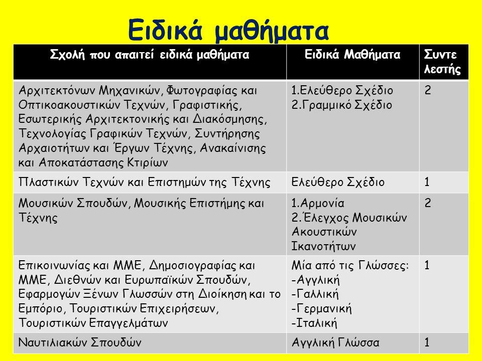 Ειδικά μαθήματα Σχολή που απαιτεί ειδικά μαθήματαΕιδικά ΜαθήματαΣυντε λεστής Αρχιτεκτόνων Μηχανικών, Φωτογραφίας και Οπτικοακουστικών Τεχνών, Γραφιστικής, Εσωτερικής Αρχιτεκτονικής και Διακόσμησης, Τεχνολογίας Γραφικών Τεχνών, Συντήρησης Αρχαιοτήτων και Έργων Τέχνης, Ανακαίνισης και Αποκατάστασης Κτιρίων 1.Ελεύθερο Σχέδιο 2.Γραμμικό Σχέδιο 2 Πλαστικών Τεχνών και Επιστημών της ΤέχνηςΕλεύθερο Σχέδιο1 Μουσικών Σπουδών, Μουσικής Επιστήμης και Τέχνης 1.Αρμονία 2.Έλεγχος Μουσικών Ακουστικών Ικανοτήτων 2 Επικοινωνίας και ΜΜΕ, Δημοσιογραφίας και ΜΜΕ, Διεθνών και Ευρωπαϊκών Σπουδών, Εφαρμογών Ξένων Γλωσσών στη Διοίκηση και το Εμπόριο, Τουριστικών Επιχειρήσεων, Τουριστικών Επαγγελμάτων Μία από τις Γλώσσες: -Αγγλική -Γαλλική -Γερμανική -Ιταλική 1 Ναυτιλιακών ΣπουδώνΑγγλική Γλώσσα1
