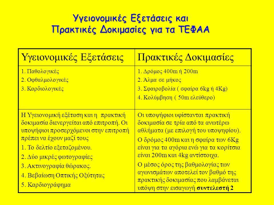 Υγειονομικές Εξετάσεις και Πρακτικές Δοκιμασίες για τα ΤΕΦΑΑ Υγειονομικές ΕξετάσειςΠρακτικές Δοκιμασίες 1. Παθολογικές 2. Οφθαλμολογικές 3. Καρδιολογι