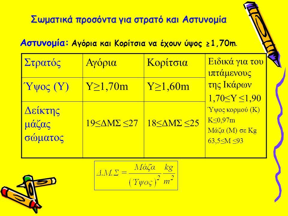 Σωματικά προσόντα για στρατό και Αστυνομία Αστυνομία: Αγόρια και Κορίτσια να έχουν ύψος ≥1,70m. ΣτρατόςΑγόριαΚορίτσια Ειδικά για του ιπτάμενους της Ικ