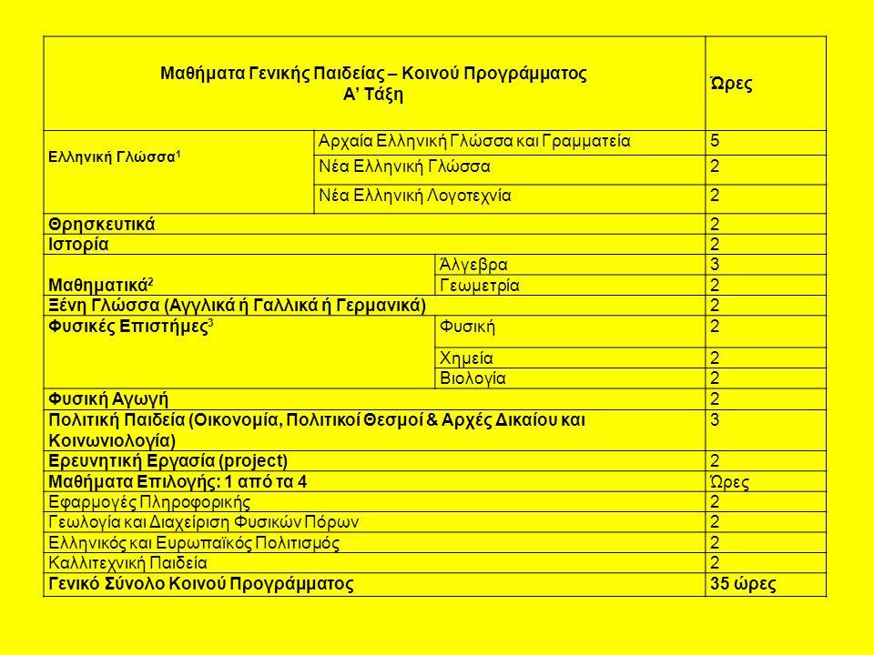 Γενικό βαθμό προαγωγής Γενικό βαθμό προαγωγής σε όλες τις τάξεις του ΕΠΑ.Λ.