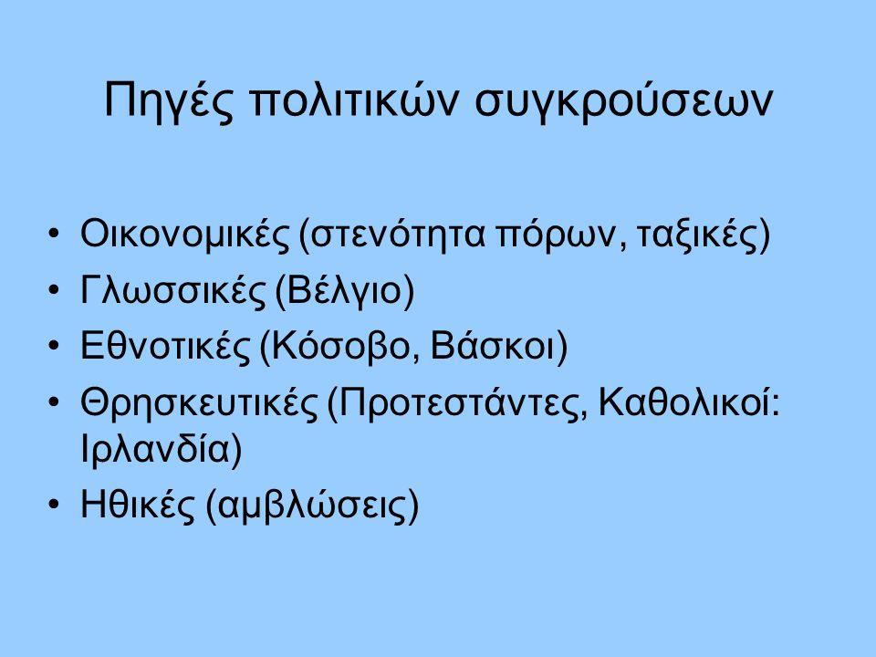 Πηγές πολιτικών συγκρούσεων Οικονομικές (στενότητα πόρων, ταξικές) Γλωσσικές (Βέλγιο) Εθνοτικές (Κόσοβο, Βάσκοι) Θρησκευτικές (Προτεστάντες, Καθολικοί: Ιρλανδία) Ηθικές (αμβλώσεις)