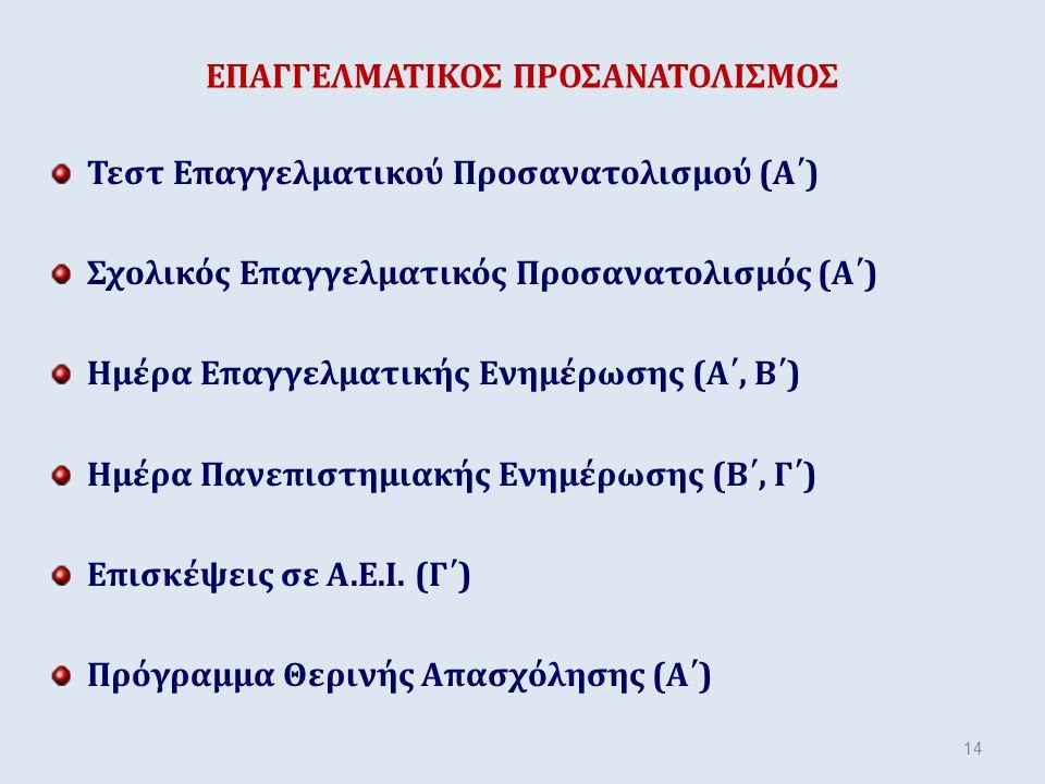 ΕΠΑΓΓΕΛΜΑΤΙΚΟΣ ΠΡΟΣΑΝΑΤΟΛΙΣΜΟΣ Τεστ Επαγγελματικού Προσανατολισμού (Α΄) Σχολικός Επαγγελματικός Προσανατολισμός (Α΄) Ημέρα Επαγγελματικής Ενημέρωσης (