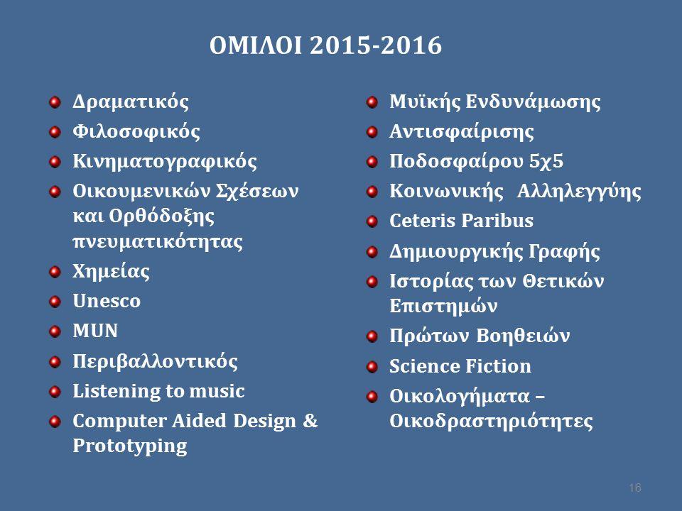ΟΜΙΛΟΙ 2015-2016 Δραματικός Φιλοσοφικός Κινηματογραφικός Οικουμενικών Σχέσεων και Ορθόδοξης πνευματικότητας Χημείας Unesco MUN Περιβαλλοντικός Listeni