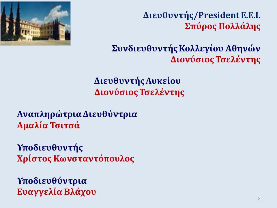 Διευθυντής/Ρresident Ε.Ε.Ι. Σπύρος Πολλάλης Συνδιευθυντής Κολλεγίου Αθηνών Διονύσιος Τσελέντης Διευθυντής Λυκείου Διονύσιος Τσελέντης Αναπληρώτρια Διε