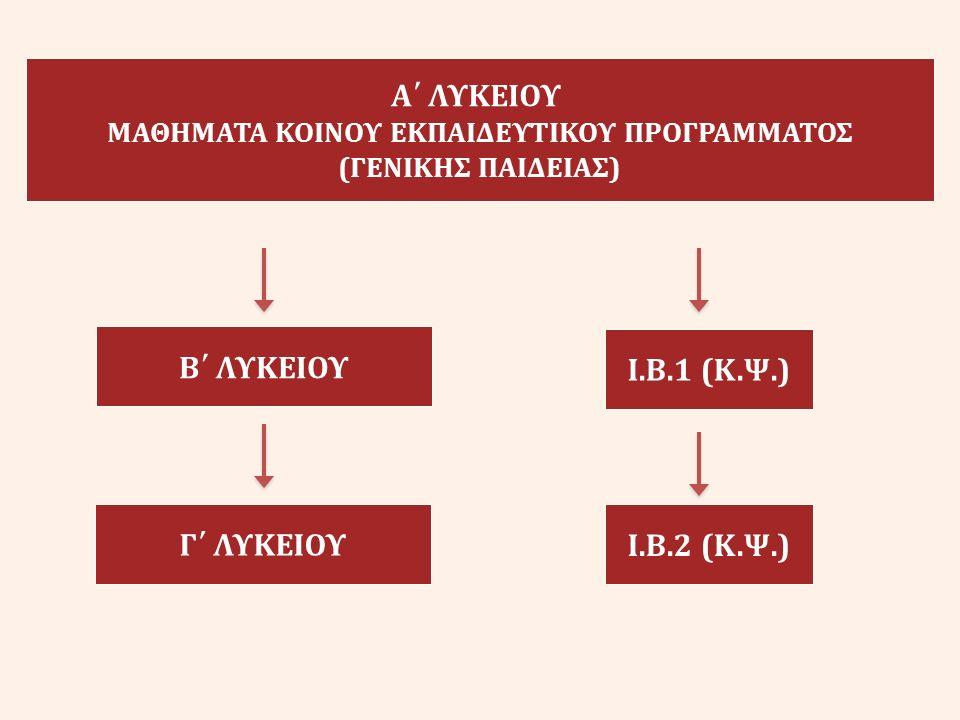 ΕΠΙΛΟΓΗ ΕΠΙΣΤΗΜΟΝΙΚΟΥ ΠΕΔΙΟΥ ΑΝΑ ΟΜΑΔΑ ΠΡΟΣΑΝΑΤΟΛΙΣΜΟΥ 37
