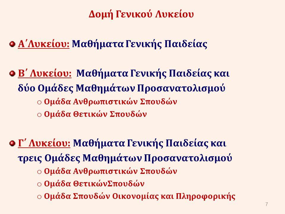 ΩΡΟΛΟΓΙΟ ΠΡΟΓΡΑΜΜΑ ΜΑΘΗΜΑΤΩΝ Α΄ ΛΥΚΕΙΟΥ ΚΟΙΝΟ ΕΚΠΑΙΔΕΥΤΙΚΟ ΠΡΟΓΡΑΜΜΑ ΚΡΑΤΙΚΟ ΕΝΙΣΧΥΣΗ ΕΛΛΗΝΙΚΗ ΓΛΩΣΣΑ ΑΡΧΑΙΑ ΕΛΛΗΝΙΚΗ ΓΛΩΣΣΑ ΚΑΙ ΓΡΑΜΜΑΤΕΙΑ 5 ΝΕΑ ΕΛΛΗΝΙΚΗ ΓΛΩΣΣΑ 2 ΝΕΟΕΛΛΗΝΙΚΗ ΛΟΓΟΤΕΧΝΙΑ 2 ΘΡΗΣΚΕΥΤΙΚΑ 2 ΙΣΤΟΡΙΑ 2 ΜΑΘΗΜΑΤΙΚΑ ΑΛΓΕΒΡΑ 3 ΓΕΩΜΕΤΡΙΑ 2 ΑΓΓΛΙΚΑ 2 2 ΦΥΣΙΚΕΣ ΕΠΙΣΤΗΜΕΣ ΦΥΣΙΚΗ 2 ΧΗΜΕΙΑ 2 ΒΙΟΛΟΓΙΑ 2 ΕΡΓΑΣΤΗΡΙΑ ΦΥΣΙΚΩΝ ΕΠΙΣΤΗΜΩΝ 0,5 ΦΥΣΙΚΗ ΑΓΩΓΗ 2 0,5 ΠΟΛΙΤΙΚΗ ΠΑΙΔΕΙΑ (Οικονομία - Πολιτικοί Θεσμοί και Αρχές Δικαίου - Κοινωνιολογία) 3 ΕΡΕΥΝΗΤΙΚΗ ΕΡΓΑΣΙΑ 2 ΜΑΘΗΜΑ ΕΠΙΛΟΓΗΣ (ένα από τα τέσσερα):  Εφαρμογές Πληροφορικής  Γεωλογία και Διαχείριση Φυσικών Πόρων  Ελληνικός και Ευρωπαϊκός Πολιτισμός  Καλλιτεχνική Παιδεία: Εικαστικά ή Μουσική 2 35 + 3 = 38