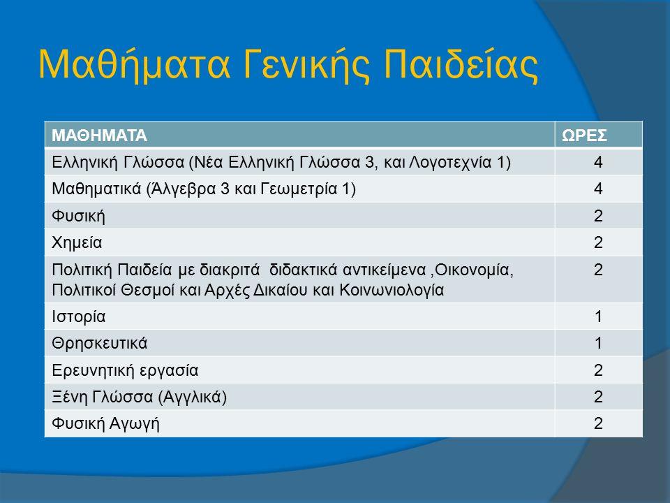 Μαθήματα Γενικής Παιδείας ΜΑΘΗΜΑΤΑΩΡΕΣ Ελληνική Γλώσσα (Νέα Ελληνική Γλώσσα 3, και Λογοτεχνία 1)4 Μαθηματικά (Άλγεβρα 3 και Γεωμετρία 1)4 Φυσική2 Χημεία2 Πολιτική Παιδεία με διακριτά διδακτικά αντικείμενα,Οικονομία, Πολιτικοί Θεσμοί και Αρχές Δικαίου και Κοινωνιολογία 2 Ιστορία1 Θρησκευτικά1 Ερευνητική εργασία2 Ξένη Γλώσσα (Αγγλικά)2 Φυσική Αγωγή2