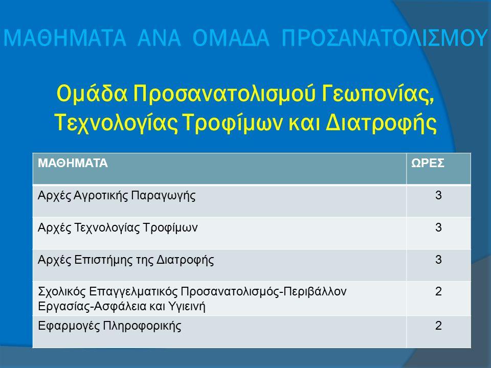 Ομάδα Προσανατολισμού Γεωπονίας, Τεχνολογίας Τροφίμων και Διατροφής ΜΑΘΗΜΑΤΑΩΡΕΣ Αρχές Αγροτικής Παραγωγής3 Αρχές Τεχνολογίας Τροφίμων3 Αρχές Επιστήμης της Διατροφής3 Σχολικός Επαγγελματικός Προσανατολισμός-Περιβάλλον Εργασίας-Ασφάλεια και Υγιεινή 2 Εφαρμογές Πληροφορικής2 ΜΑΘΗΜΑΤΑ ΑΝΑ ΟΜΑΔΑ ΠΡΟΣΑΝΑΤΟΛΙΣΜΟΥ