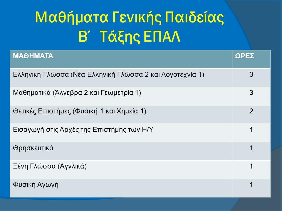 Μαθήματα Γενικής Παιδείας Β΄ Τάξης ΕΠΑΛ ΜΑΘΗΜΑΤΑΩΡΕΣ Ελληνική Γλώσσα (Νέα Ελληνική Γλώσσα 2 και Λογοτεχνία 1)3 Μαθηματικά (Άλγεβρα 2 και Γεωμετρία 1)3 Θετικές Επιστήμες (Φυσική 1 και Χημεία 1)2 Εισαγωγή στις Αρχές της Επιστήμης των Η/Υ1 Θρησκευτικά1 Ξένη Γλώσσα (Αγγλικά)1 Φυσική Αγωγή1